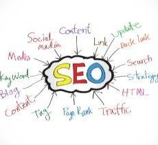 Idea Search Engine Optimisation