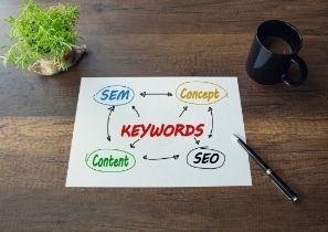 Keyword business concept